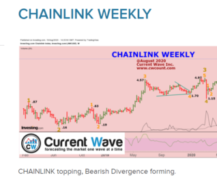 CHAINLINK WEEKLY