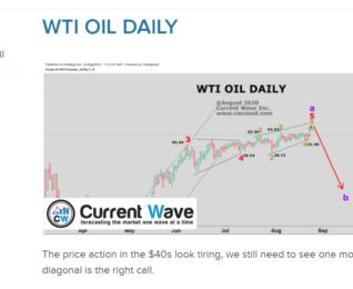 WTI OIL DAILY